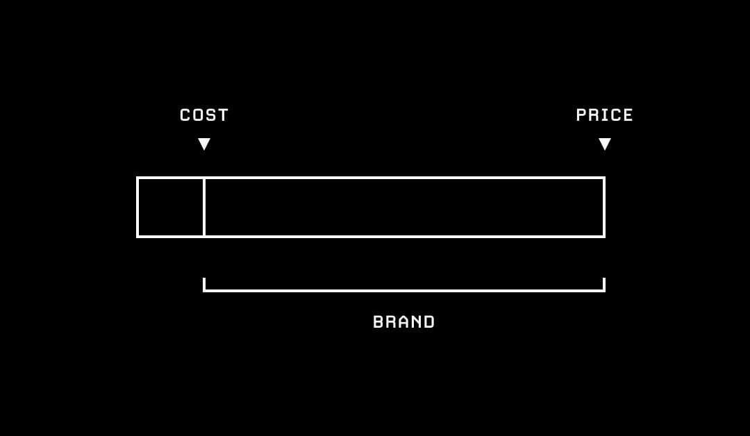 Mondi, storie, valori: il brand come dispositivo semiotico
